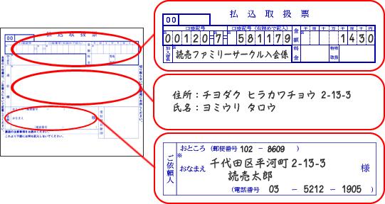 取扱票の記入例